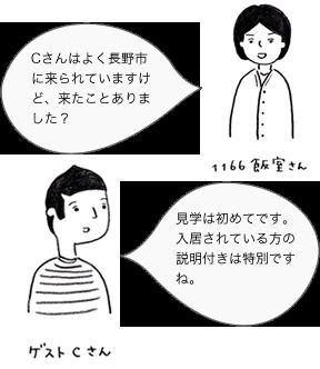 Aさんはよく長野市に来られていますけど、来たことありました? 見学は初めてです。入居されている方の説明付きは特別ですね。