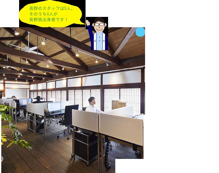 長野のスタッフは5人、そのうち4人が長野県出身者です!