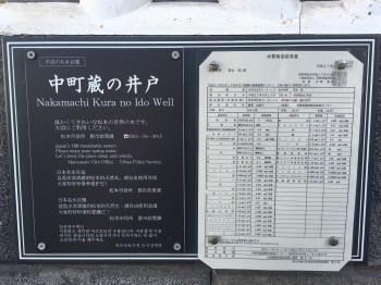 中町蔵の井戸看板