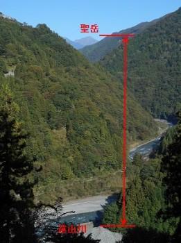 日本一の谷