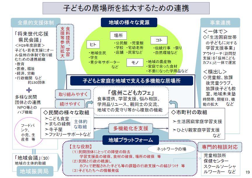 02-2_kodomonoibasyo