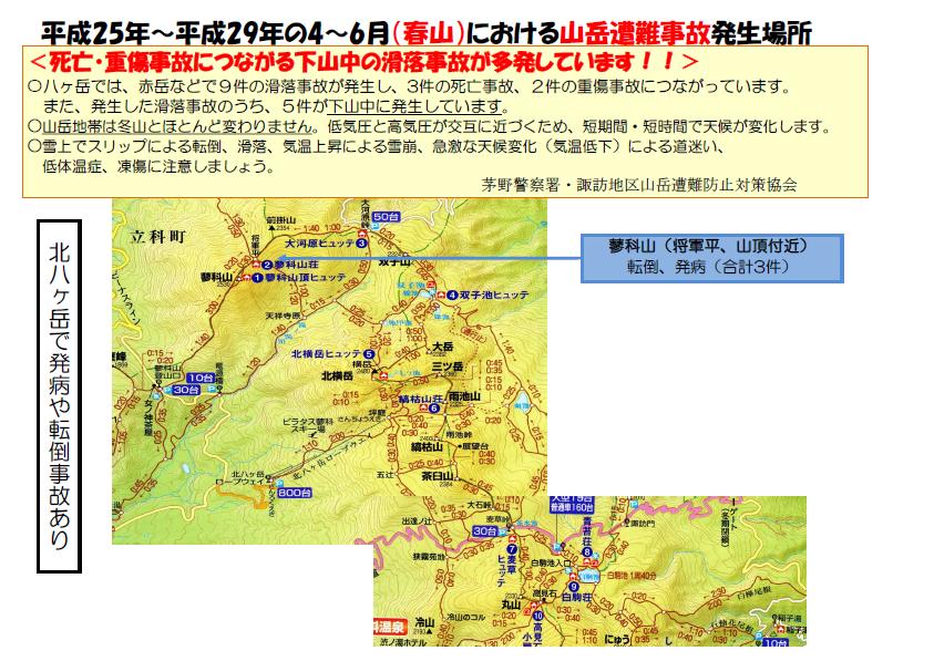 H30春山遭難マップ1